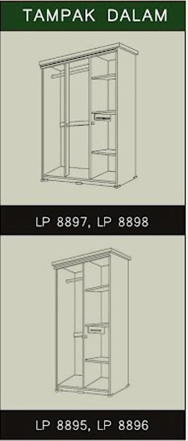Tampak dalam Lemari Pakaian 3 Pintu Black Lotus Popular Furniture